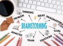 Brainstormings abstract Concept Grafiek met sleutelwoorden en pictogrammen Stock Foto