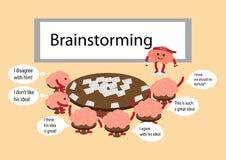Brainstormingsbeeldverhaal Stock Foto