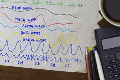 Brainwaves on a napkin. Sketch on different brainwaves on a napkin Royalty Free Stock Images