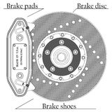 Brake disc with caliper. Vector illustration of brake disc with caliper on a white background Stock Photos