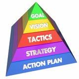 Bramkowy wzrok strategii taktyk planu działania ostrosłup royalty ilustracja