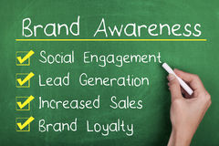Brand Awareness. Concept on chalkboard Royalty Free Stock Image