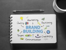Brand Building. Business Marketing Words Typography Concept. Brand Building. Motivational inspirational business marketing words quotes lettering typography stock photos