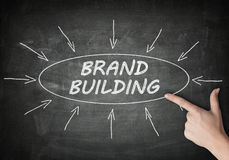 Brand Building Stock Photos