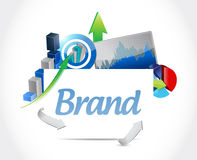 Brand business board concept sign Royalty Free Stock Photo