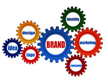 Brand and business concept words in color gearwheels Royalty Free Stock Photos
