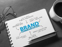 Brand Communication. Business Marketing Words Typography Concept. Brand Communication. Motivational inspirational business marketing words quotes lettering royalty free stock images