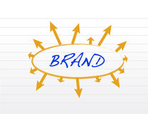 Brand concept with arrows around Royalty Free Stock Photo