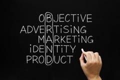 Brand Concept Blackboard Royalty Free Stock Photos