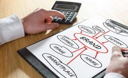 Brand concept on a clipboard Stock Photos