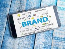 brand Concepto de la tipografía de las palabras del márketing de negocio fotografía de archivo libre de regalías