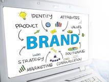 brand Concepto de la tipografía de las palabras del márketing de negocio imagenes de archivo