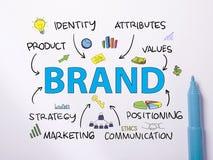 brand Concepto de la tipografía de las palabras del márketing de negocio foto de archivo
