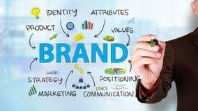 brand Concepto de la tipografía de las palabras del márketing de negocio fotos de archivo