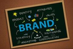 brand Concepto de la tipografía de las palabras del márketing de negocio imagen de archivo libre de regalías