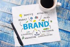 brand Concepto de la tipografía de las palabras del márketing de negocio fotografía de archivo