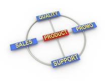 Brand elements Royalty Free Stock Photo