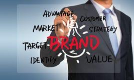 Brand idea bulb handwritten by businessman Royalty Free Stock Photography