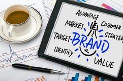 Brand idea bulb handwritten on tablet pc Royalty Free Stock Photography