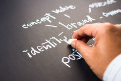 Brand Identity. Hand writing business branding concept on chalkboard, focus at Identity word Royalty Free Stock Image