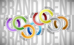 Brand identity model illustration design Royalty Free Stock Image