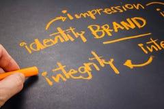 Brand Integrity Stock Photo
