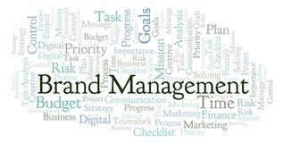 Brand Management word cloud, made with text only. Brand Management word cloud, made with text only vector illustration