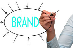 Brand in a marketing presentation Stock Image
