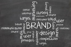 Brand marketing wordcloud Royalty Free Stock Photos