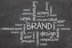 Brand marketing wordcloud royalty free stock photos