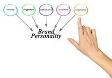 Brand Personality Stock Photo