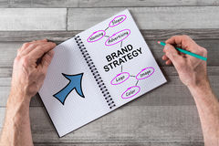 Brand strategy concept on a notepad. Brand strategy concept drawn on a notepad Royalty Free Stock Photo