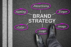 Brand strategy concept on a road Stock Photography