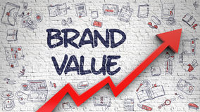 Brand Value Drawn on Brick Wall. stock illustration