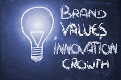Brand values innovation & growth, lightbulb on blackboard. Lighbulb and list of key business concepts on blackboard Stock Photography