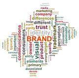 Brand wordcloud Royalty Free Stock Photos