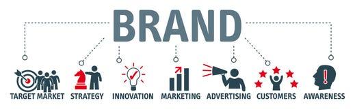 Branding concept illustration stock illustration