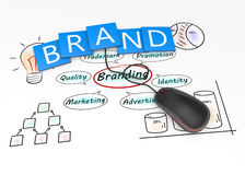 Branding concept. Branding and marketing as concept Royalty Free Stock Photos
