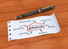 Branding concept. Branding and marketing as concept royalty free stock photo