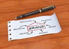 Branding concept Royalty Free Stock Photo