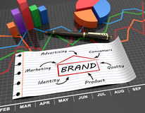 Branding concept Stock Images
