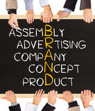 BRANDING concept. Photo of business hands holding blackboard and writing BRAND concept stock images