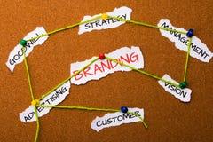 Branding Stock Photography