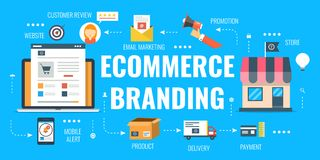 Branding for ecommerce sales - ecommerce website marketing. Flat design ecommerce banner. Ecommerce illustration showing online branding concept for e business Stock Photography