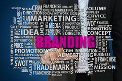 Branding Marketing Concept Stock Photography