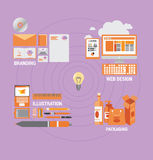 Branding web design illustration and packaging  Royalty Free Stock Photography