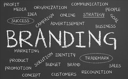 Branding word cloud Royalty Free Stock Photo
