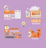 Brandingwebdesignillustration und -Verpackung Lizenzfreie Stockfotografie