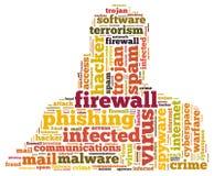 Brandmauer-Viruswortwolke Stockfoto