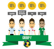 Brasilien 2014 grupp F Royaltyfria Foton
